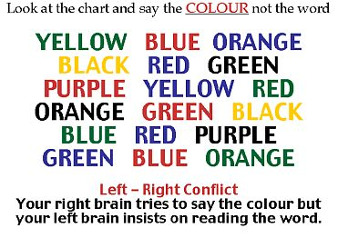 Left - Right Conflict